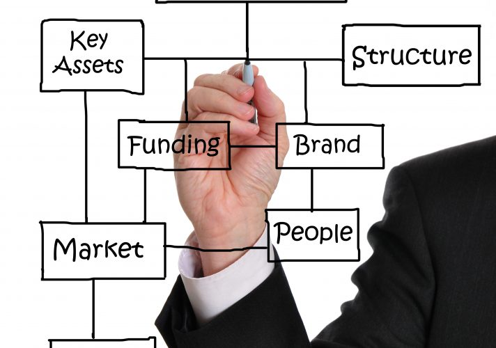 Your Travel Agency Business Plan Home Based Travel Agent Articles and Information