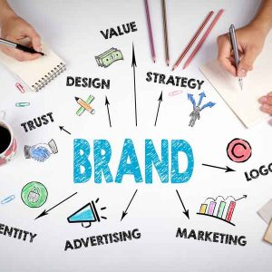 How To Create Your Travel Business Brand Home Based Travel Agent Articles and Information