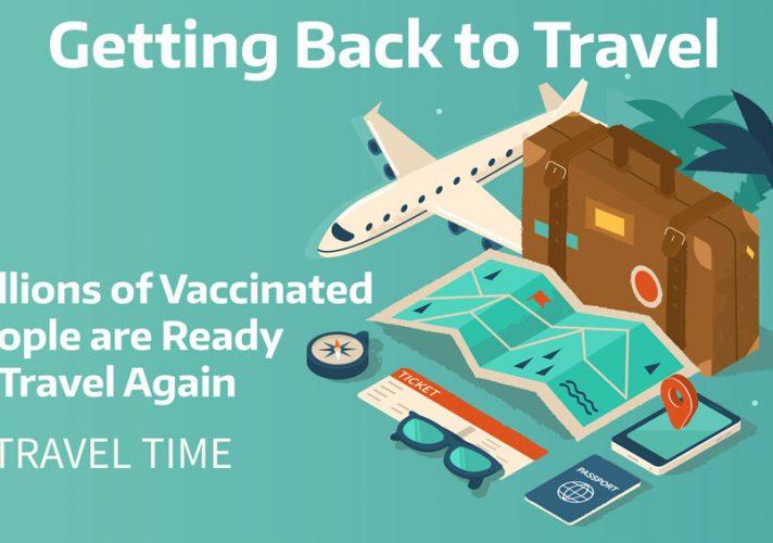 Post COVID Travel Tips 2021
