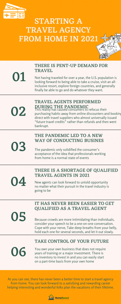 Starting a Travel Agency from Home in 2021? Here are 8 ways to Get Started