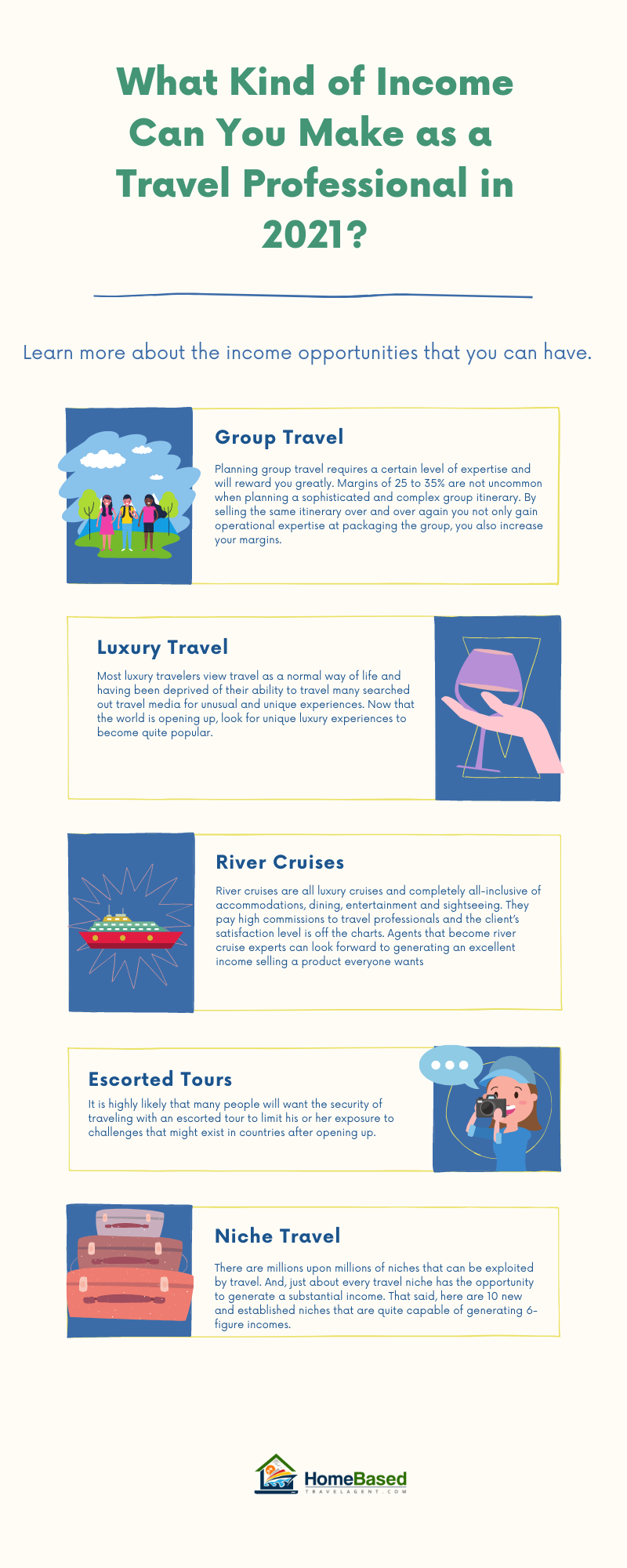 What-Kind-of-Income-can-a-Travel-Agent-Make-in-2021-HomeBasedTravelAgent.com-Infographic