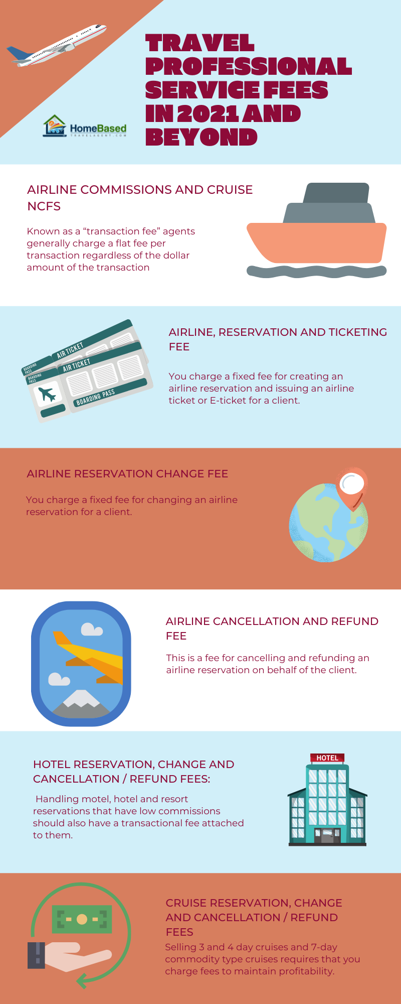 Travel Professional Service Fees in 2021 and Beyond (Infographic)