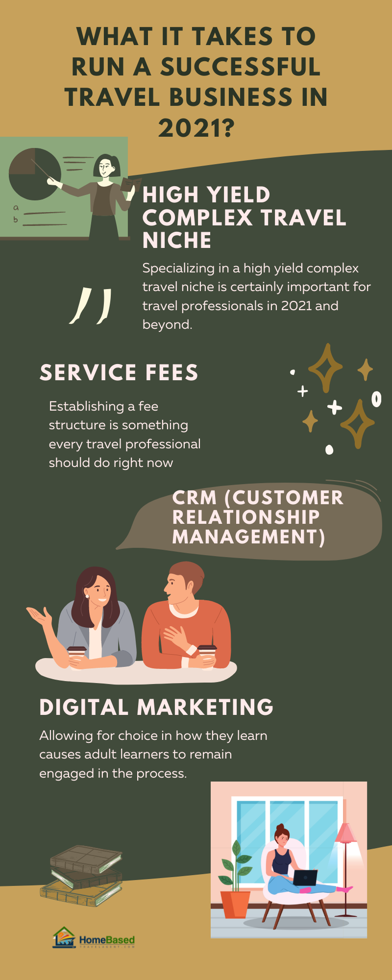 What it Takes to Run a Successful Travel Business in 2021?