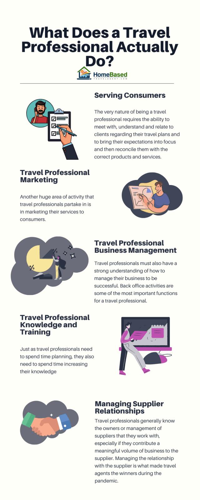 Travel Professional Marketing